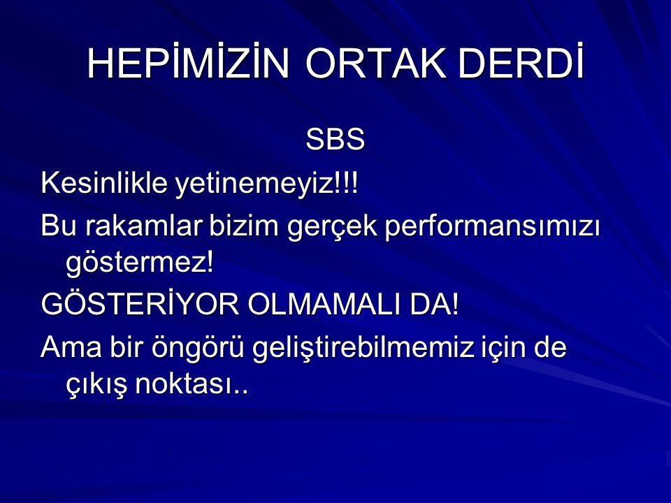 HEPİMİZİN ORTAK DERDİ SBS Kesinlikle yetinemeyiz!!!