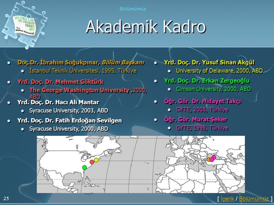 Akademik Kadro Doç.Dr. İbrahim Soğukpınar, Bölüm Başkanı