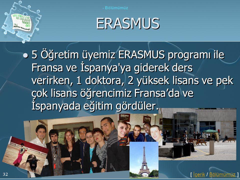 - Bölümümüz ERASMUS.