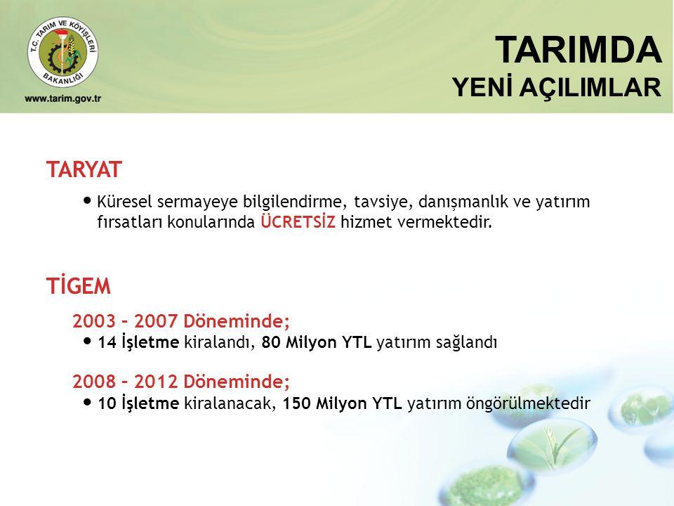 TARIMDA YENİ AÇILIMLAR TARYAT TİGEM 2003 – 2007 Döneminde;