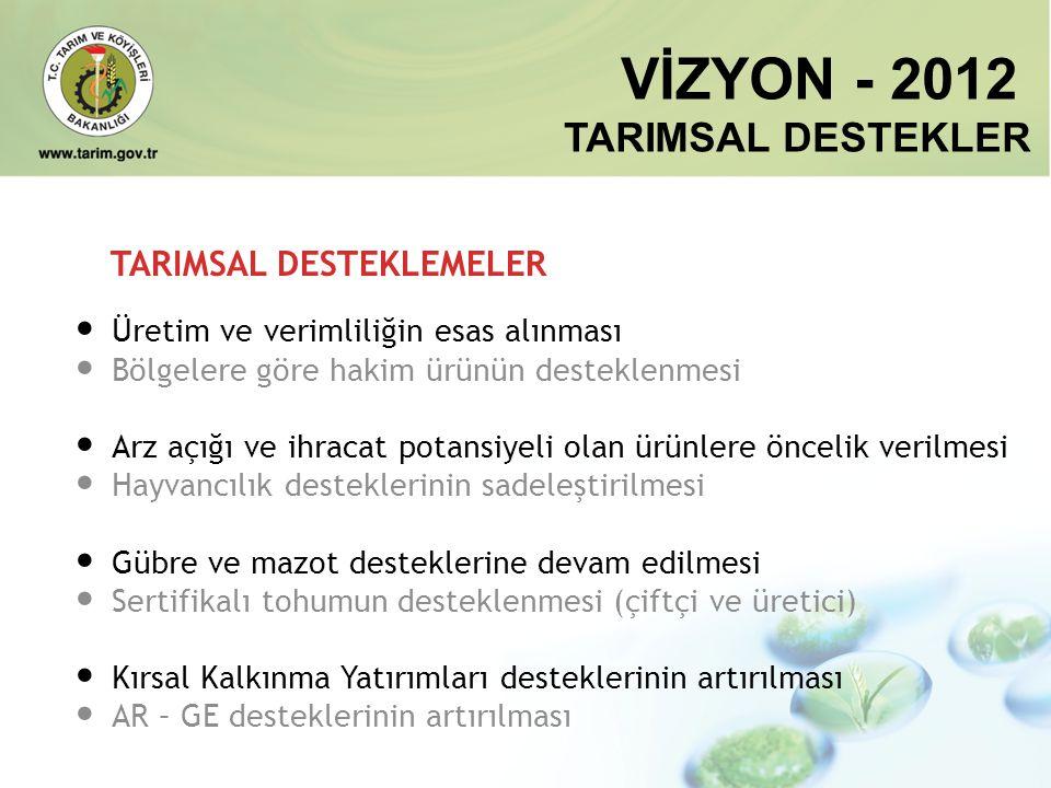 VİZYON - 2012 TARIMSAL DESTEKLER TARIMSAL DESTEKLEMELER