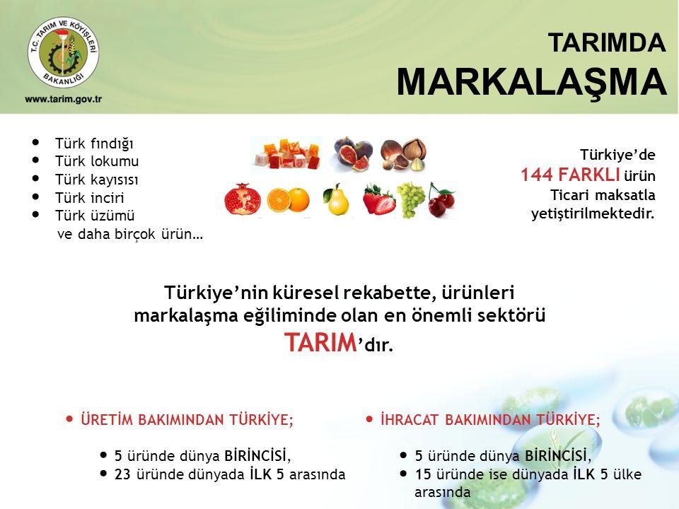 MARKALAŞMA TARIMDA TARIM'dır. 144 FARKLI ürün