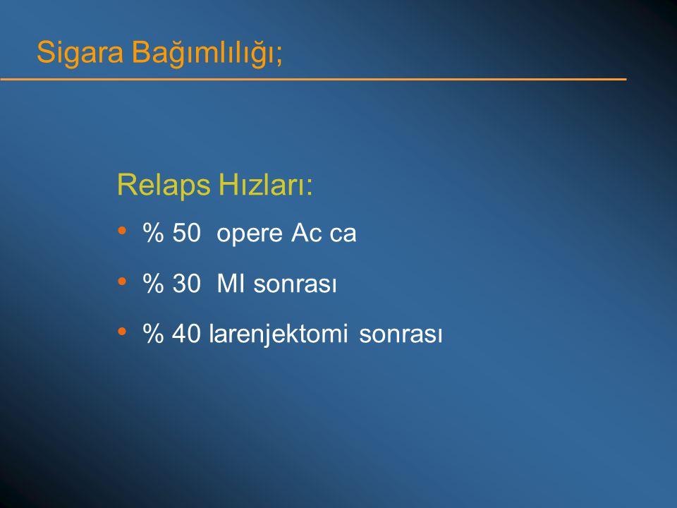 Sigara Bağımlılığı; Relaps Hızları: % 50 opere Ac ca % 30 MI sonrası