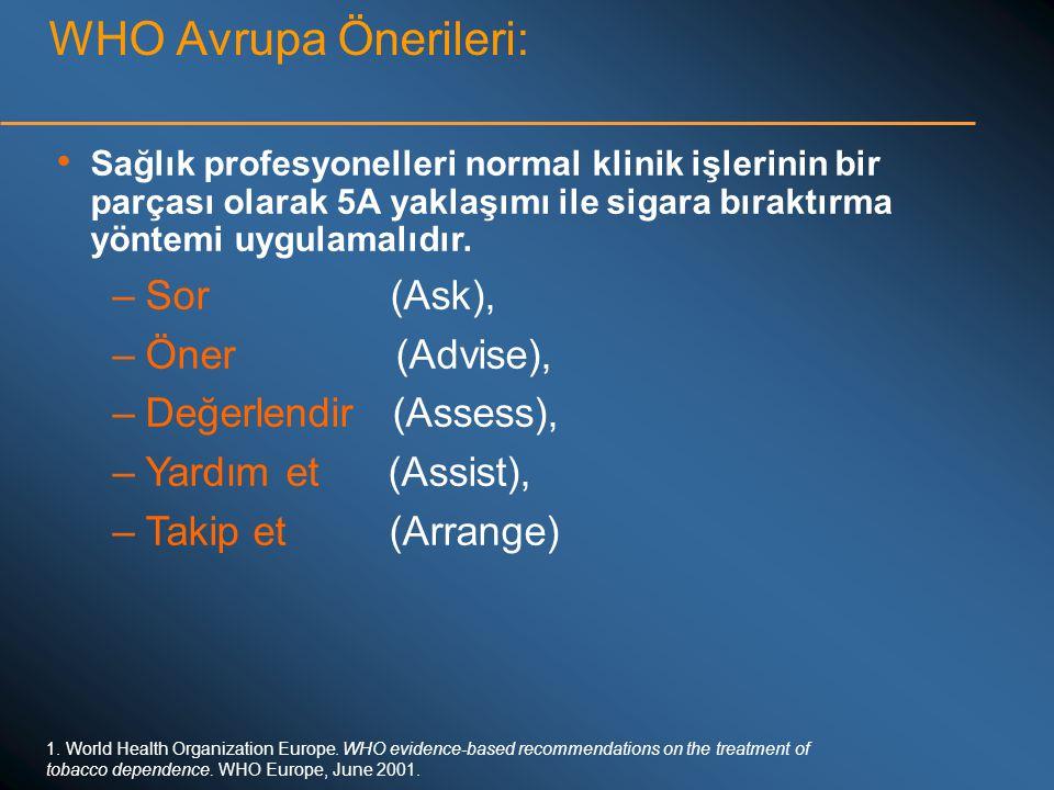 WHO Avrupa Önerileri: Sor (Ask), Öner (Advise), Değerlendir (Assess),