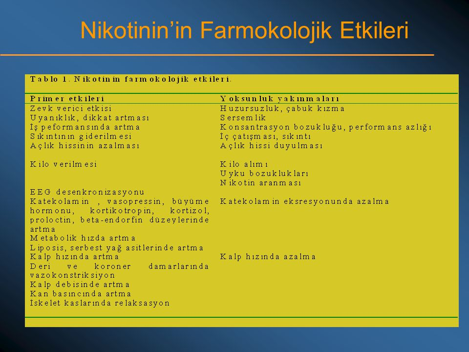 Nikotinin'in Farmokolojik Etkileri