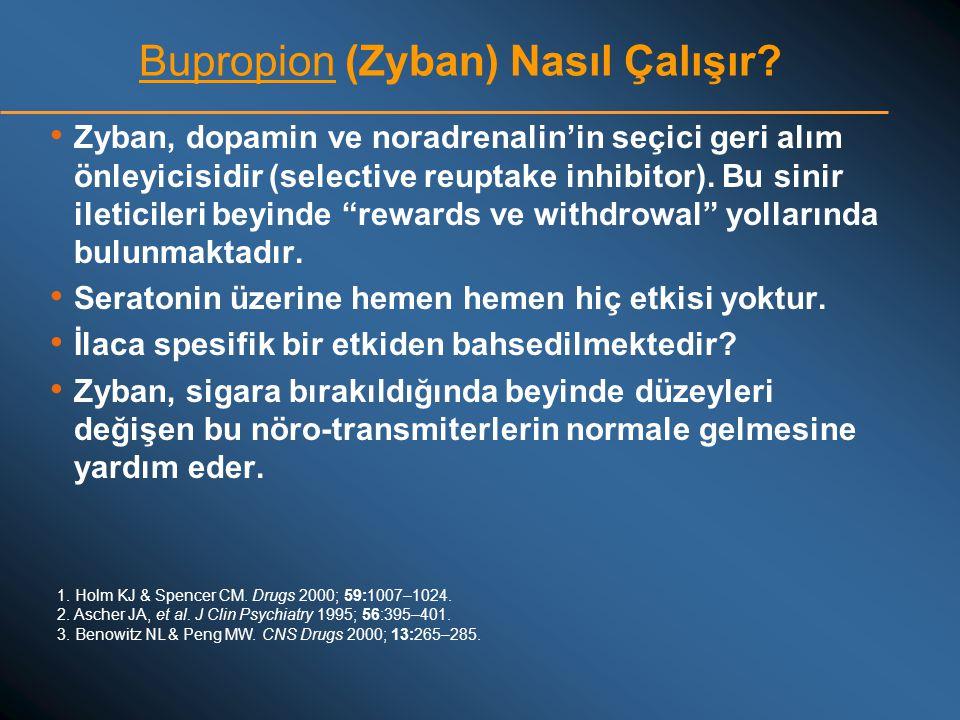 Bupropion (Zyban) Nasıl Çalışır