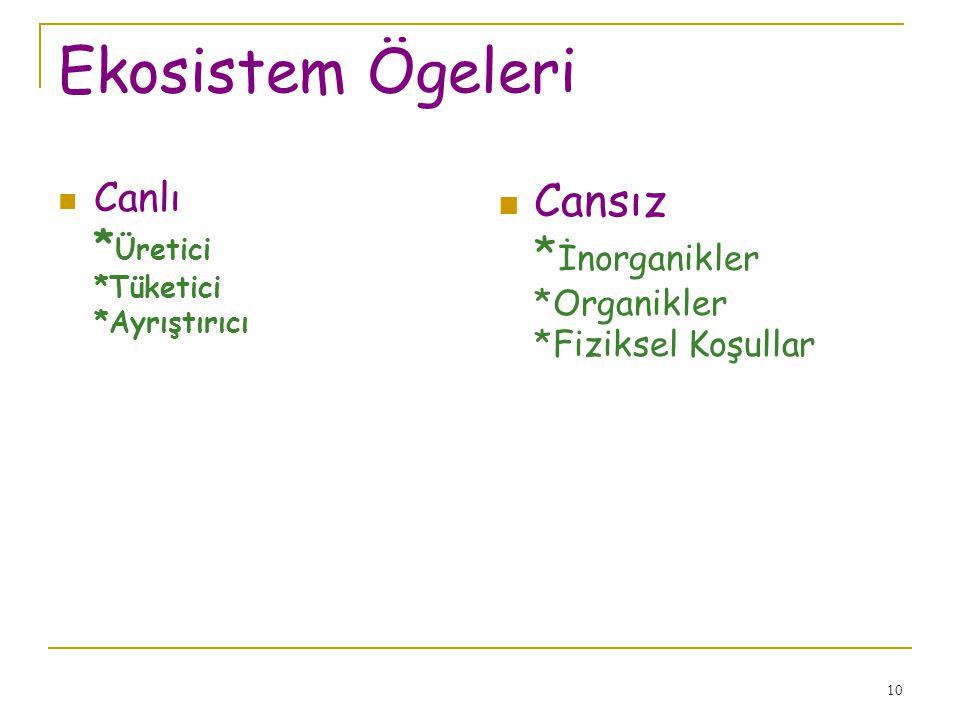 Ekosistem Ögeleri Cansız *İnorganikler *Organikler *Fiziksel Koşullar