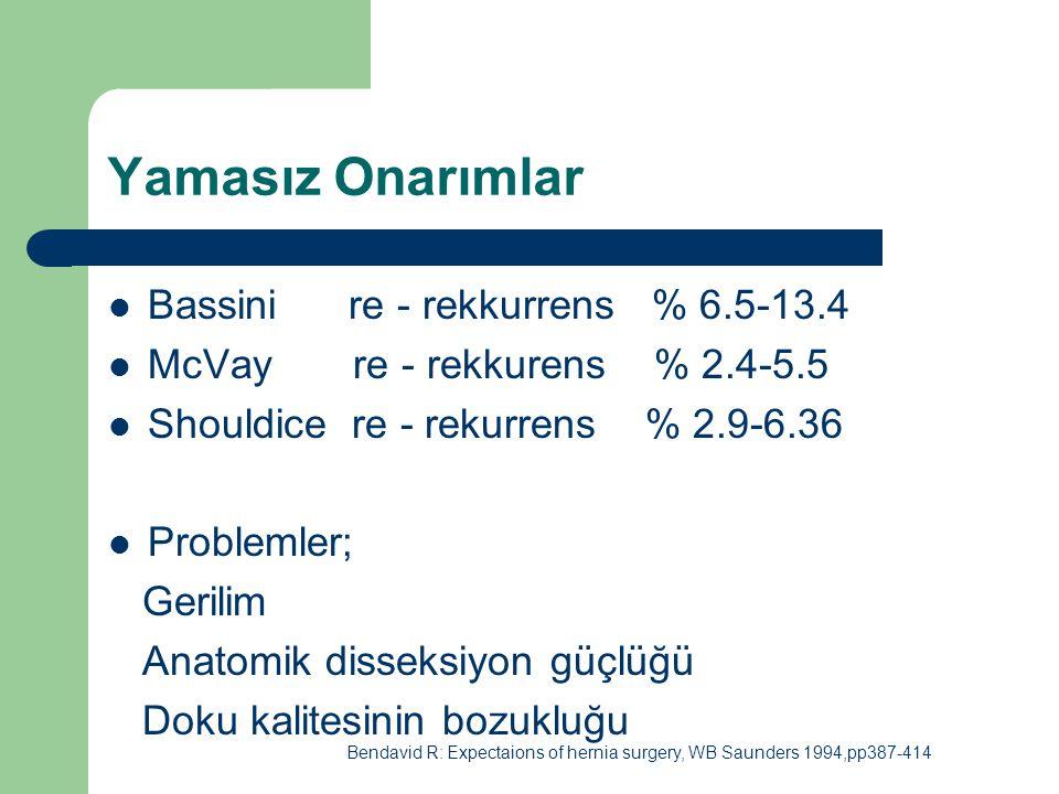 Yamasız Onarımlar Bassini re - rekkurrens % 6.5-13.4
