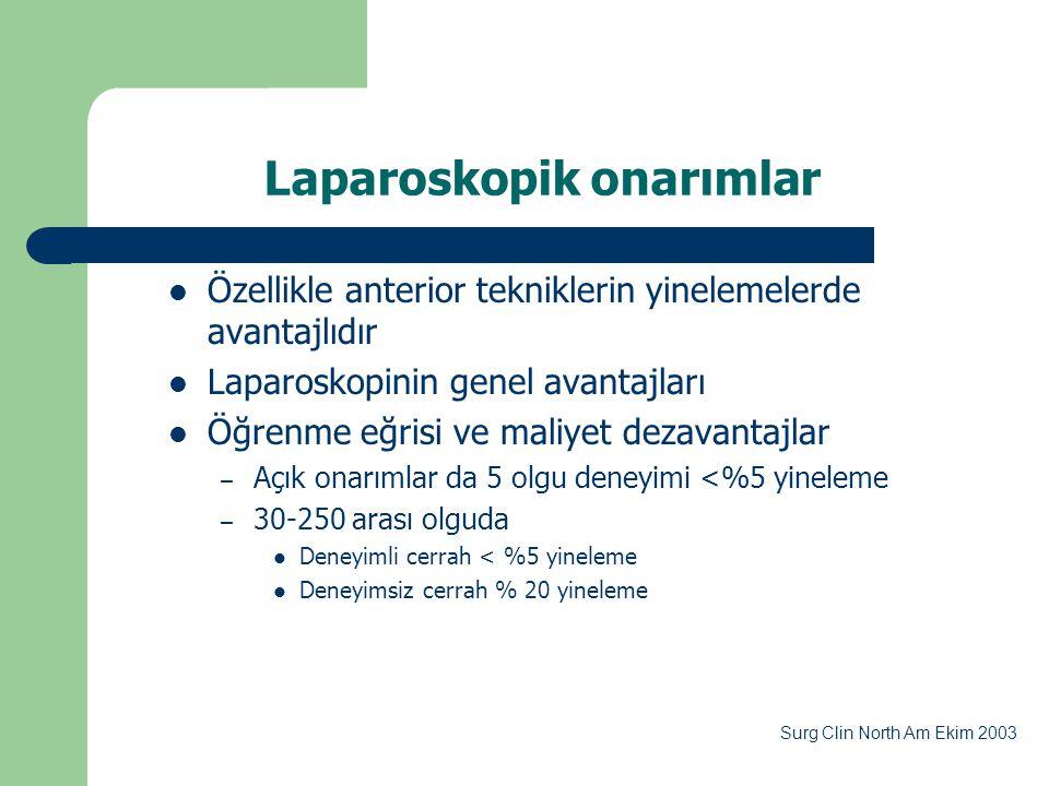 Laparoskopik onarımlar