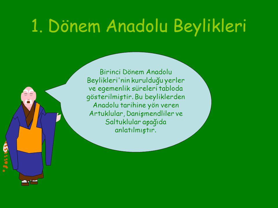 1. Dönem Anadolu Beylikleri