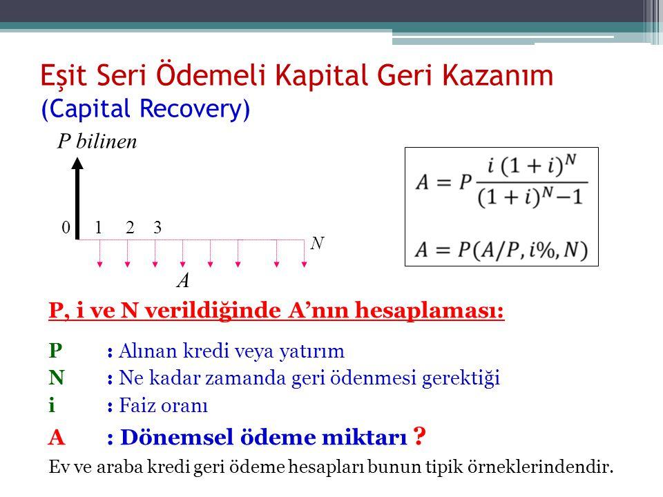 Eşit Seri Ödemeli Kapital Geri Kazanım (Capital Recovery)