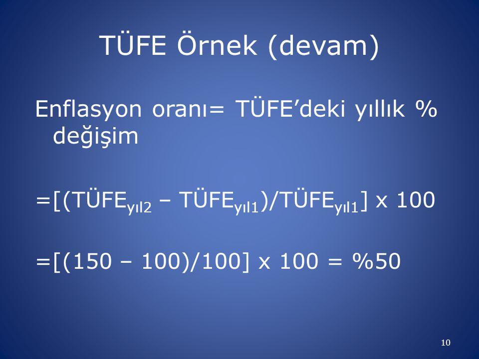 TÜFE Örnek (devam) Enflasyon oranı= TÜFE'deki yıllık % değişim