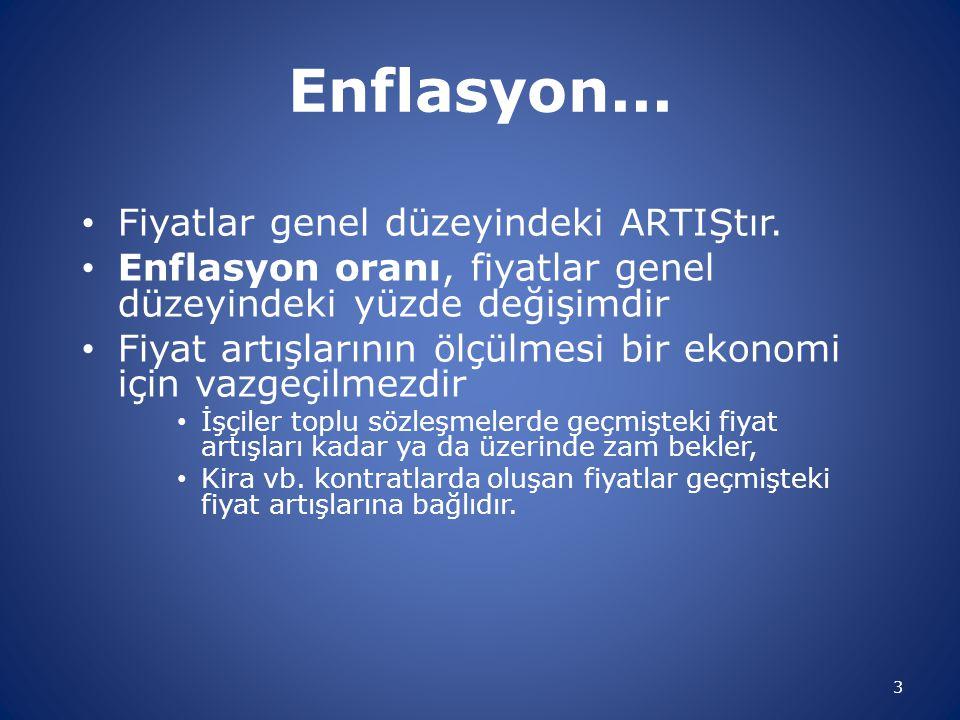 Enflasyon... Fiyatlar genel düzeyindeki ARTIŞtır.
