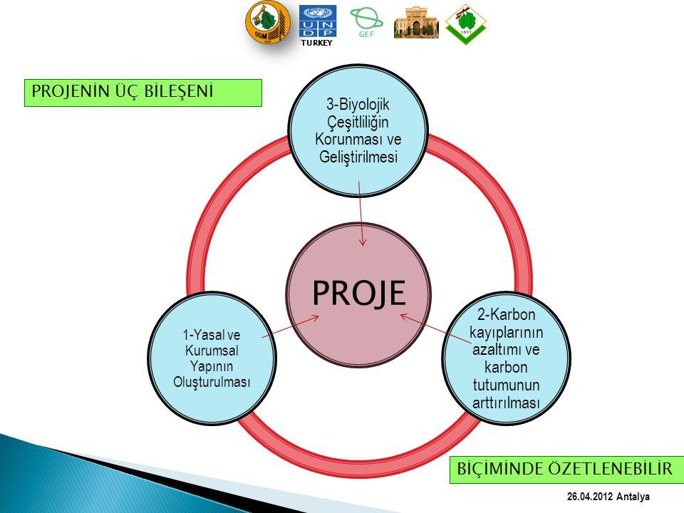 PROJE 3-Biyolojik Çeşitliliğin Korunması ve Geliştirilmesi