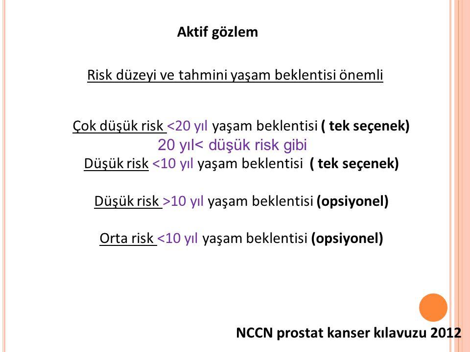 Risk düzeyi ve tahmini yaşam beklentisi önemli