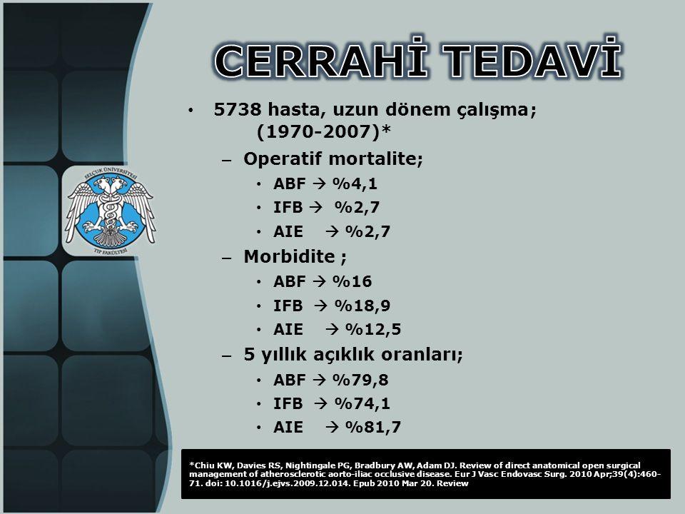 CERRAHİ TEDAVİ 5738 hasta, uzun dönem çalışma ; (1970-2007)*