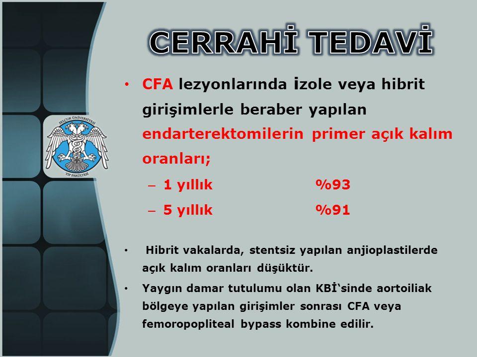 CERRAHİ TEDAVİ CFA lezyonlarında izole veya hibrit girişimlerle beraber yapılan endarterektomilerin primer açık kalım oranları;