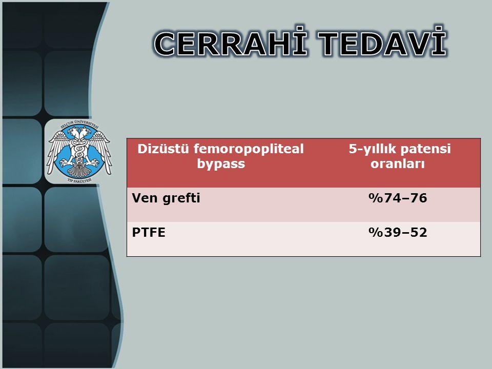 Dizüstü femoropopliteal bypass 5-yıllık patensi oranları