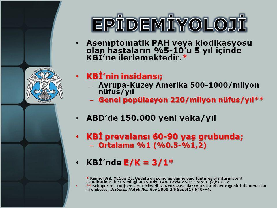 EPİDEMİYOLOJİ Asemptomatik PAH veya klodikasyosu olan hastaların %5-10'u 5 yıl içinde KBİ'ne ilerlemektedir.*