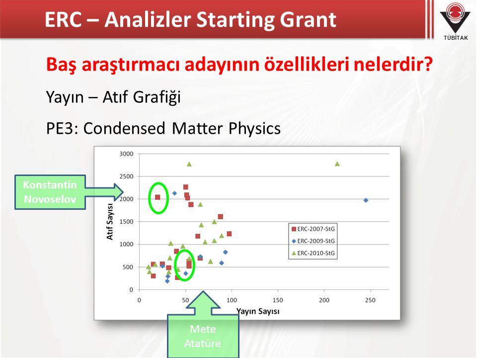 ERC – Analizler Starting Grant