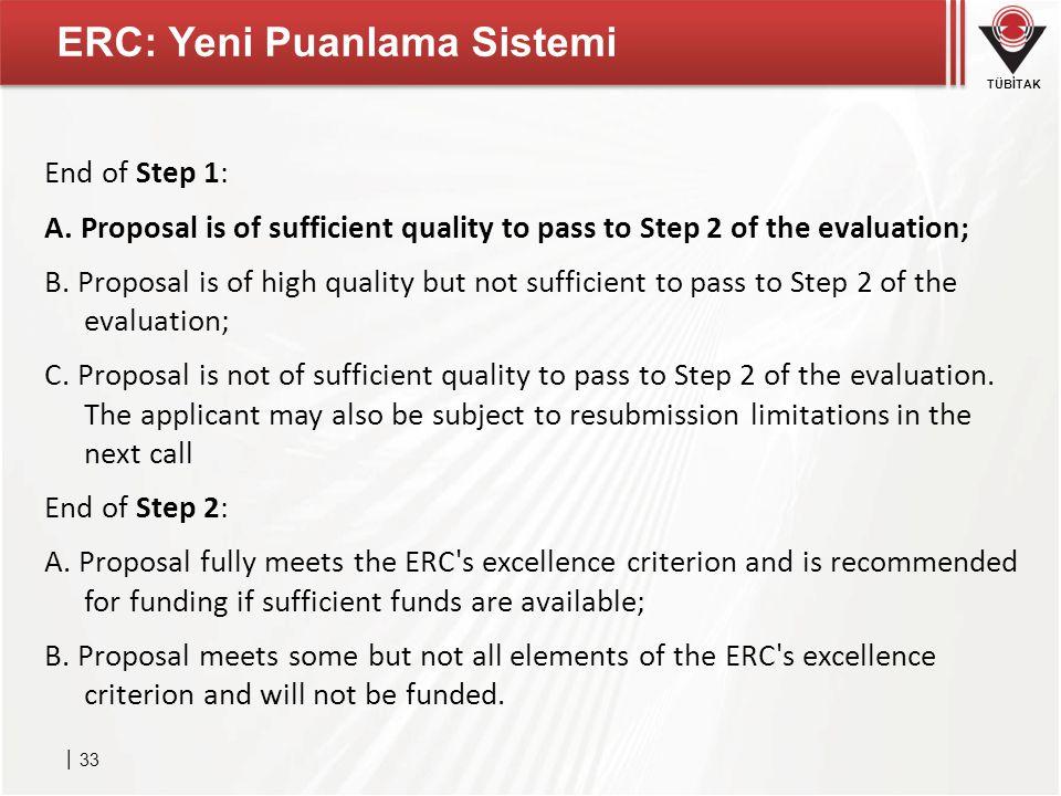 ERC: Yeni Puanlama Sistemi