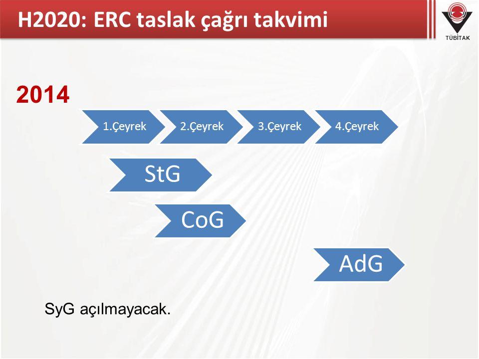 StG CoG AdG H2020: ERC taslak çağrı takvimi 2014 SyG açılmayacak.