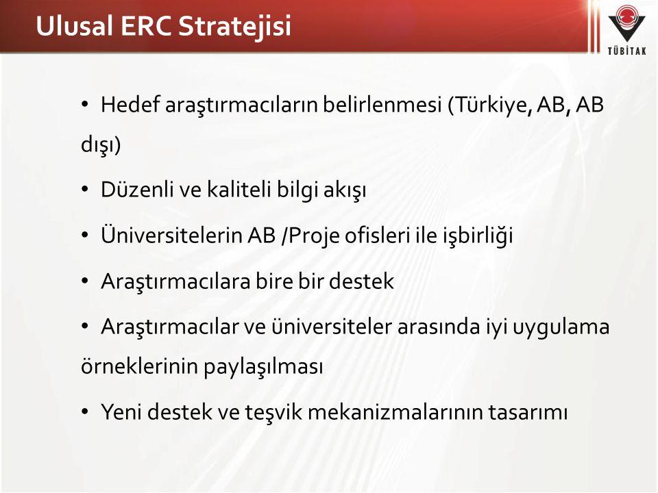 Ulusal ERC Stratejisi Hedef araştırmacıların belirlenmesi (Türkiye, AB, AB dışı) Düzenli ve kaliteli bilgi akışı.