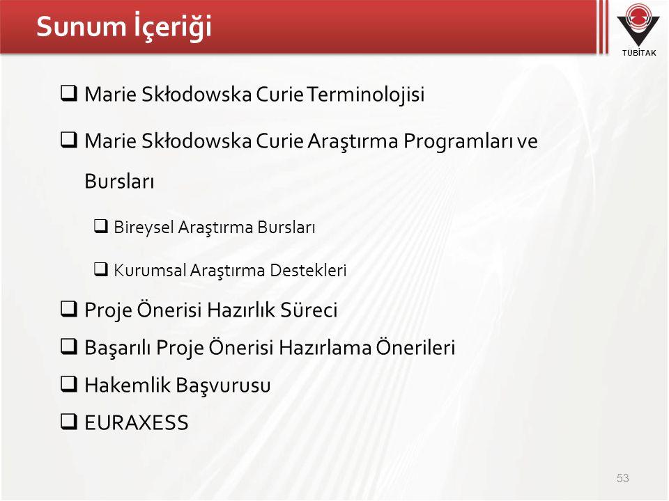 Sunum İçeriği Marie Skłodowska Curie Terminolojisi