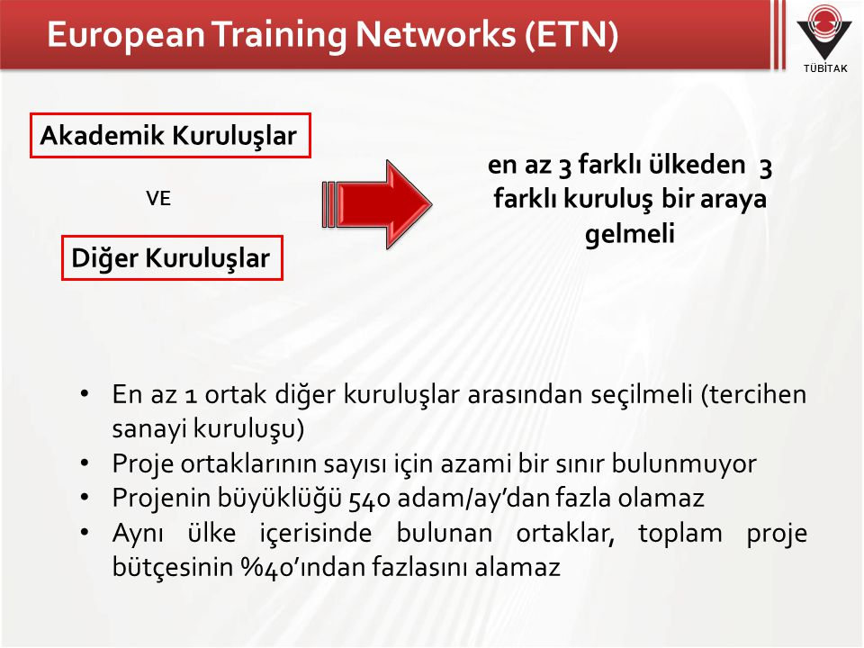European Training Networks (ETN)