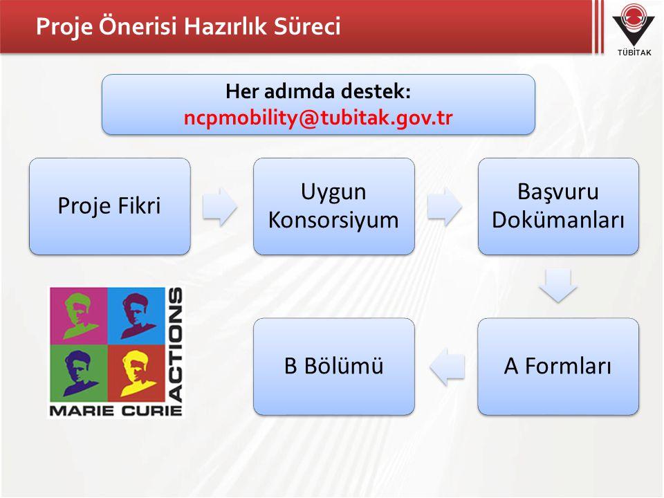 Proje Önerisi Hazırlık Süreci