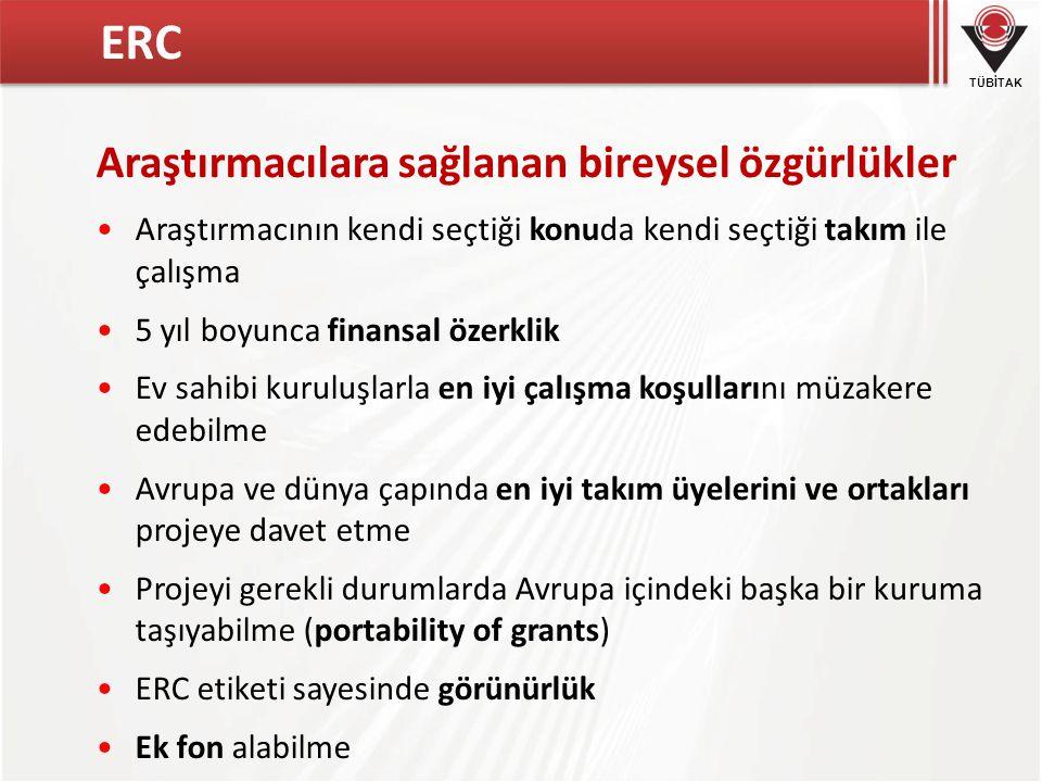ERC Araştırmacılara sağlanan bireysel özgürlükler