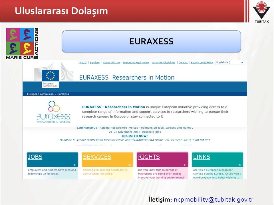 Uluslararası Dolaşım EURAXESS İletişim: ncpmobility@tubitak.gov.tr