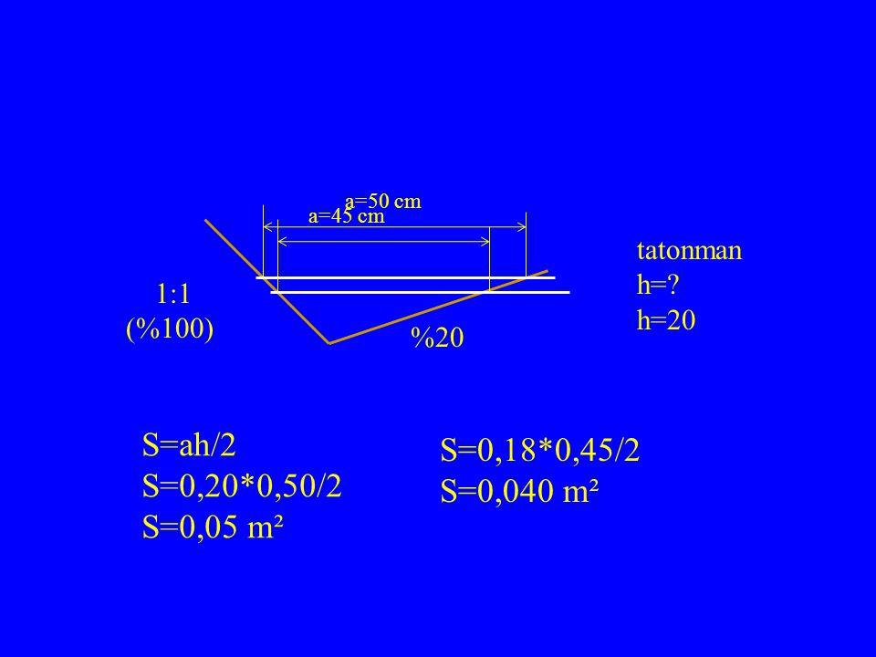 S=ah/2 S=0,18*0,45/2 S=0,20*0,50/2 S=0,040 m² S=0,05 m² tatonman h=