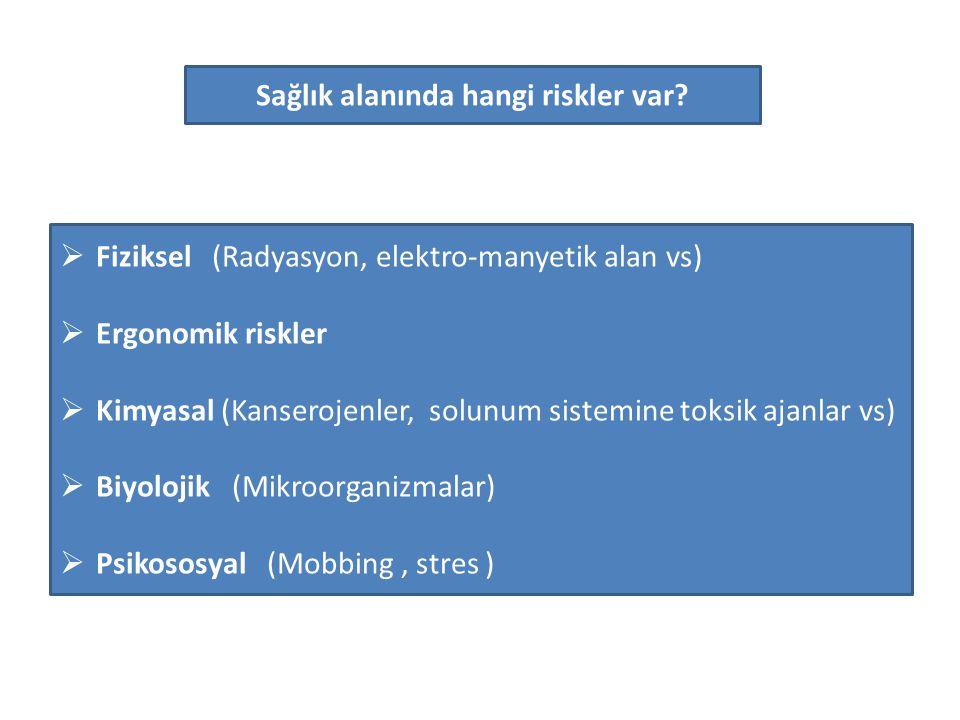 Sağlık alanında hangi riskler var