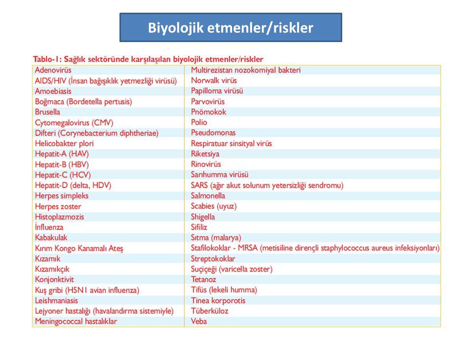 Biyolojik etmenler/riskler