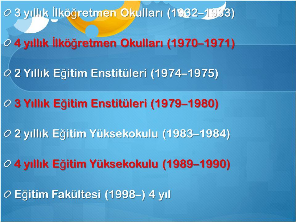 3 yıllık İlköğretmen Okulları (1932–1933)