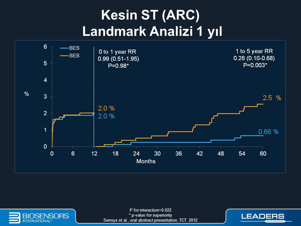 Kesin ST (ARC) Landmark Analizi 1 yıl