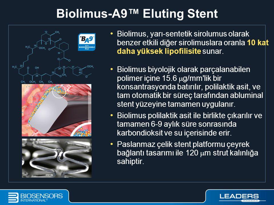Biolimus-A9™ Eluting Stent