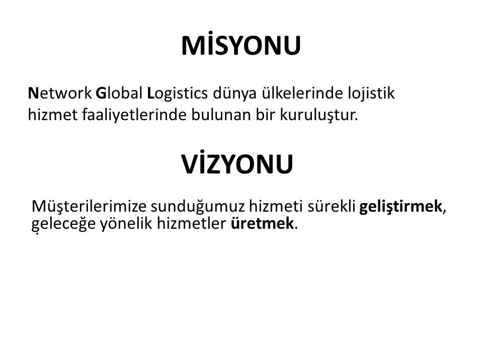 MİSYONU Network Global Logistics dünya ülkelerinde lojistik hizmet faaliyetlerinde bulunan bir kuruluştur.