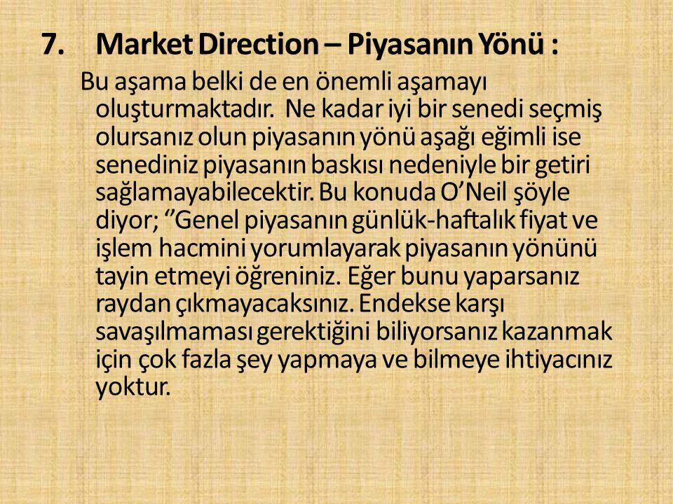 Market Direction – Piyasanın Yönü :
