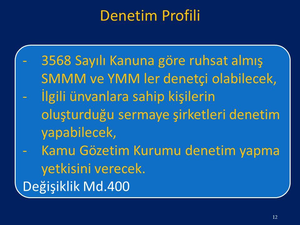 Denetim Profili 3568 Sayılı Kanuna göre ruhsat almış SMMM ve YMM ler denetçi olabilecek,