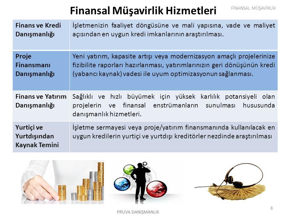 Finansal Müşavirlik Hizmetleri