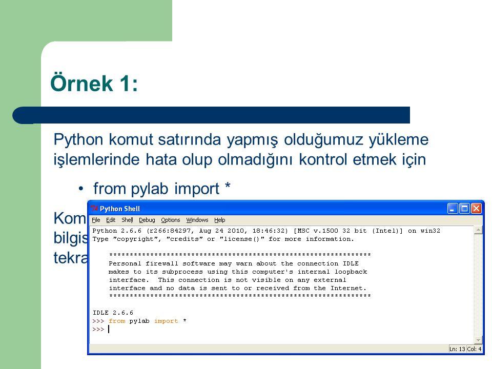 Örnek 1: Python komut satırında yapmış olduğumuz yükleme işlemlerinde hata olup olmadığını kontrol etmek için.