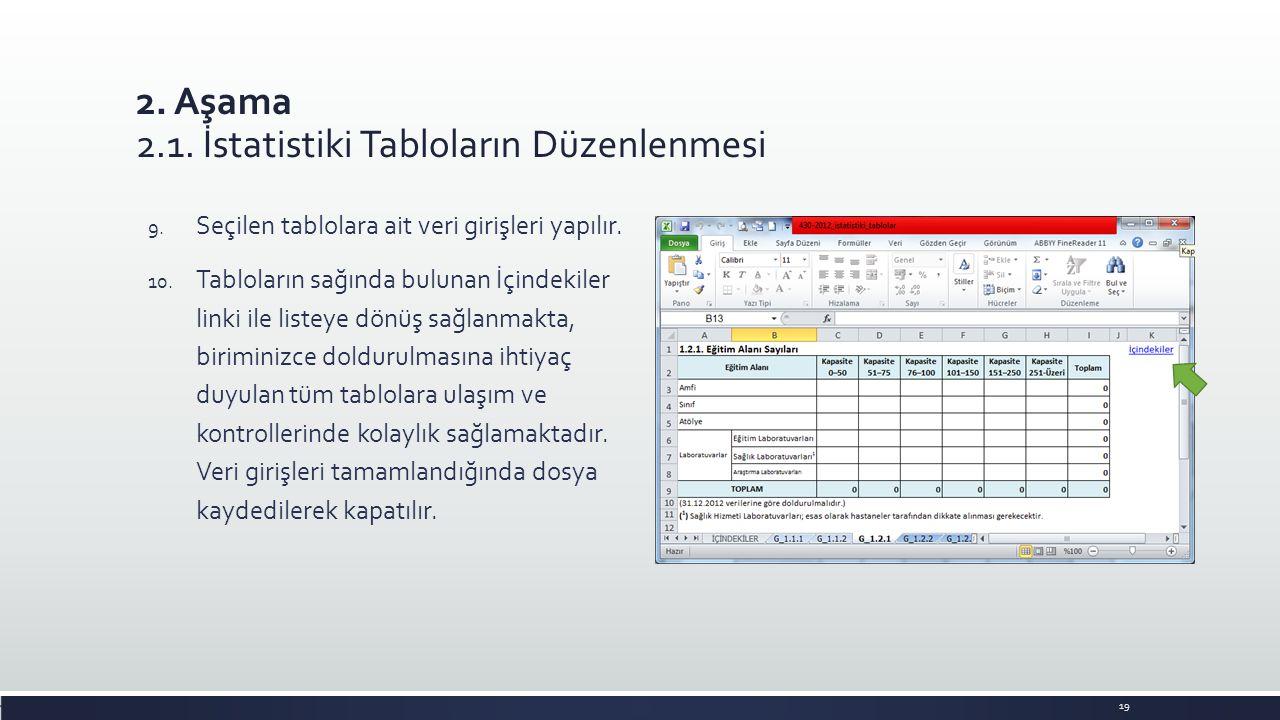 2. Aşama 2.1. İstatistiki Tabloların Düzenlenmesi