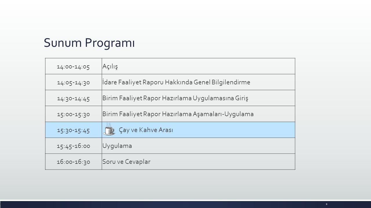 Sunum Programı 14:00-14:05 Açılış 14:05-14:30