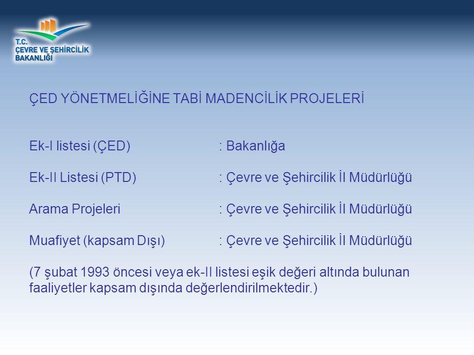 ÇED YÖNETMELİĞİNE TABİ MADENCİLİK PROJELERİ Ek-I listesi (ÇED)