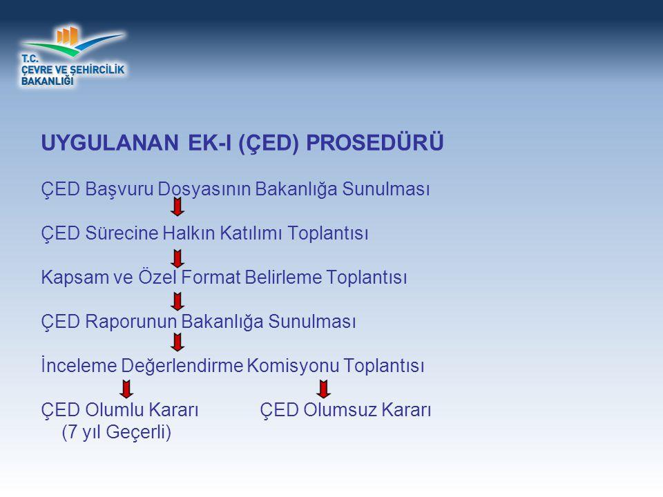UYGULANAN EK-I (ÇED) PROSEDÜRÜ ÇED Başvuru Dosyasının Bakanlığa Sunulması ÇED Sürecine Halkın Katılımı Toplantısı Kapsam ve Özel Format Belirleme Toplantısı ÇED Raporunun Bakanlığa Sunulması İnceleme Değerlendirme Komisyonu Toplantısı ÇED Olumlu Kararı ÇED Olumsuz Kararı (7 yıl Geçerli)