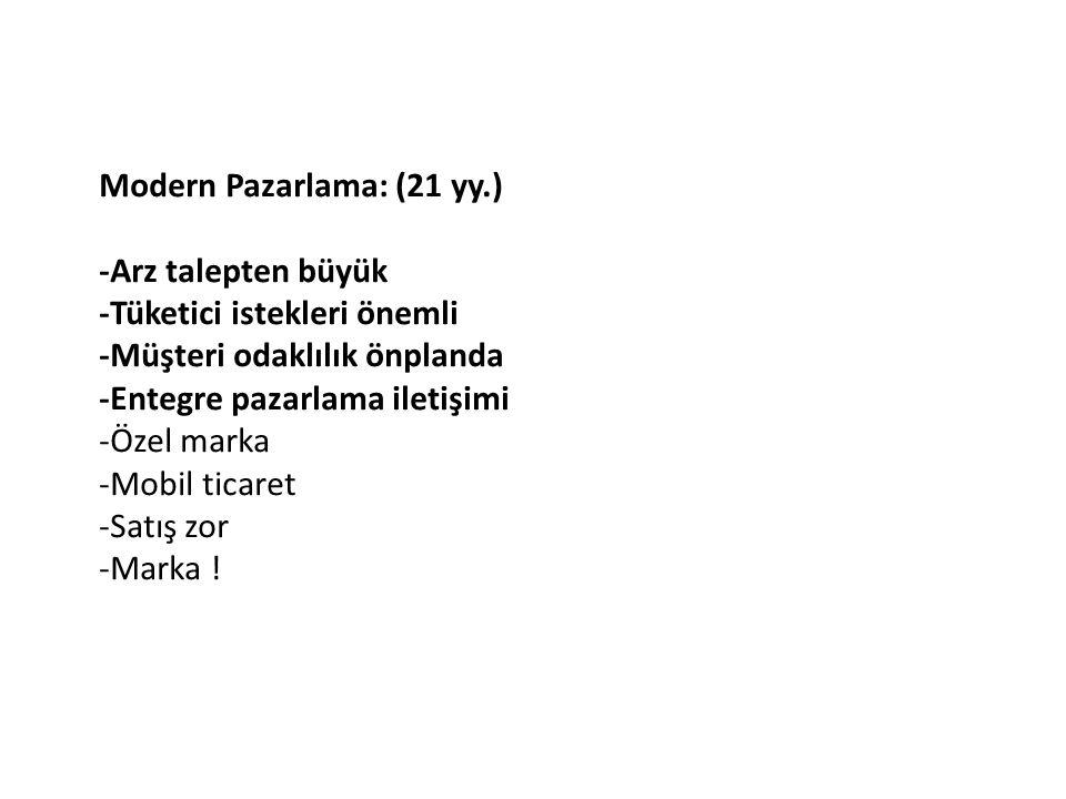 Modern Pazarlama: (21 yy.)