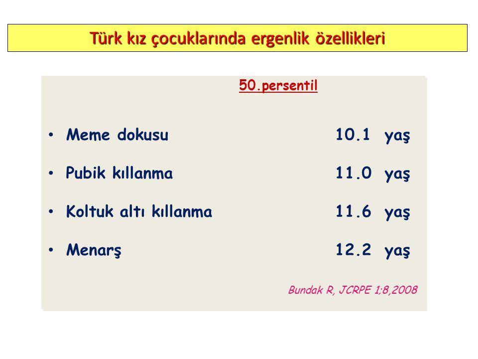 Türk kız çocuklarında ergenlik özellikleri