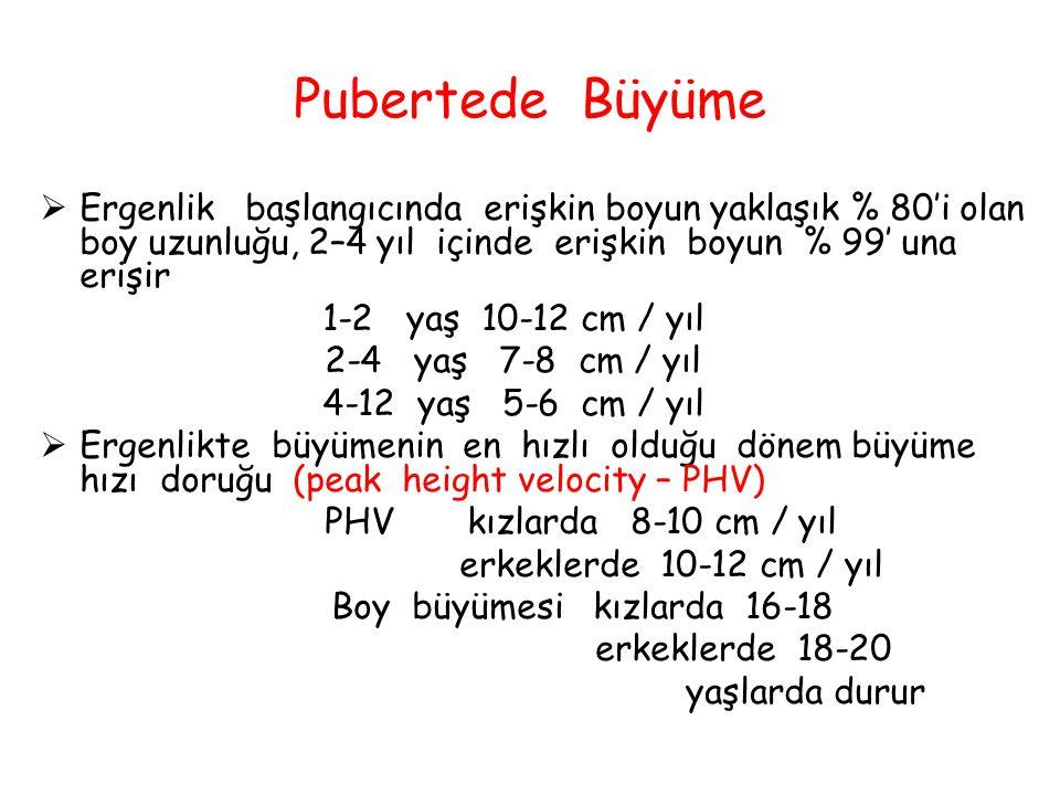 Pubertede Büyüme Ergenlik başlangıcında erişkin boyun yaklaşık % 80'i olan boy uzunluğu, 2–4 yıl içinde erişkin boyun % 99' una erişir.